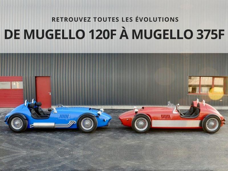 Actualité - Jeu des évolutions MUGELLO 120F - Devalliet Manufacture Française d'Automobiles